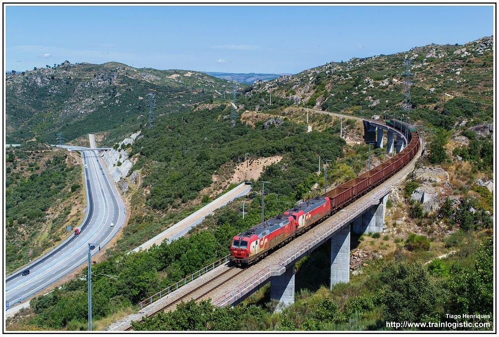 Covid-19 não trava as obras da Linha da Beira Alta