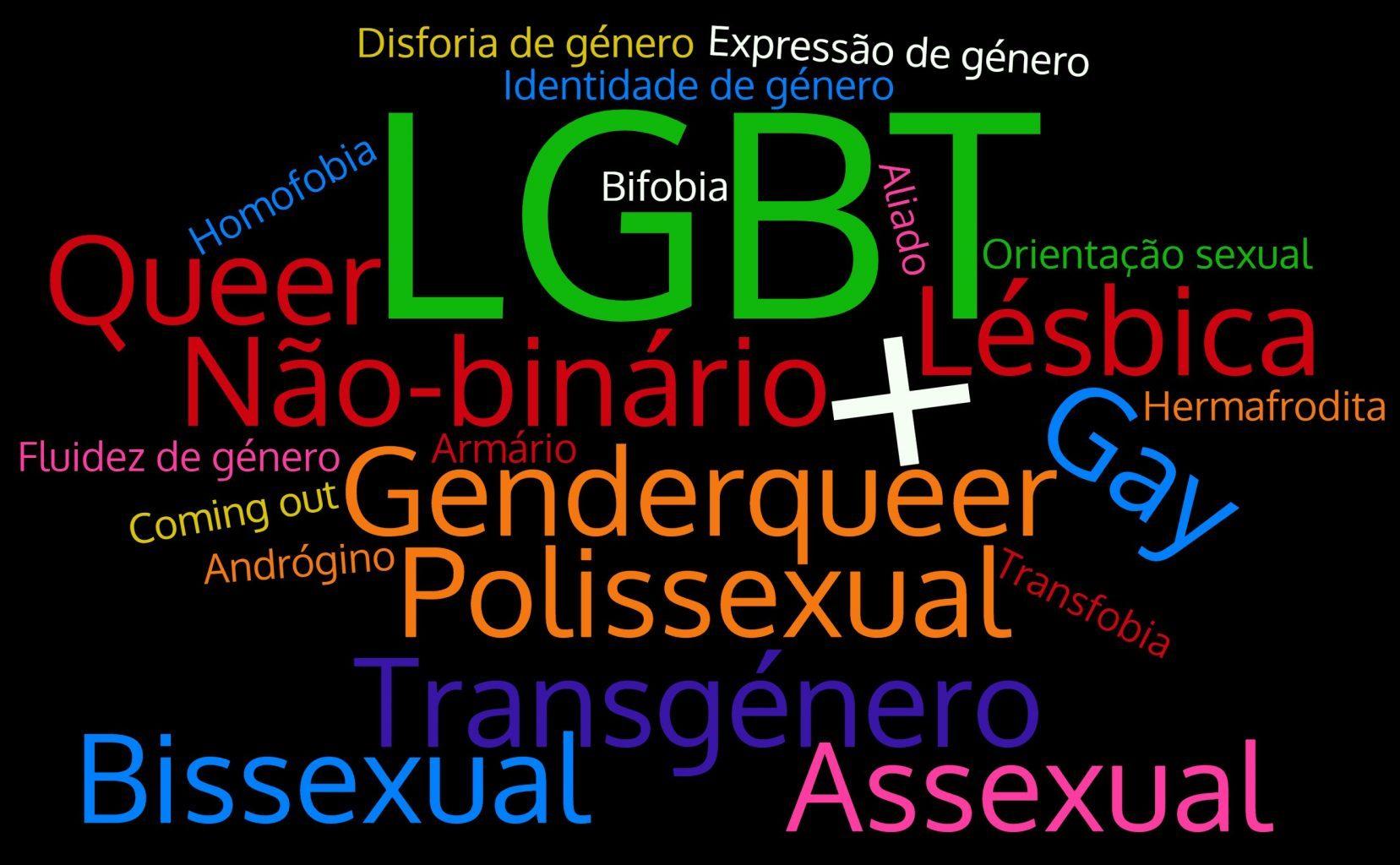 Linguagem LGBT+: em busca de um glossário