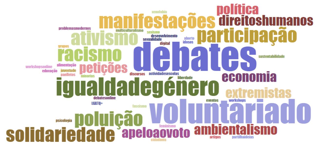 Covilhã: CooLabora tem novo projeto sobre direitos humanos