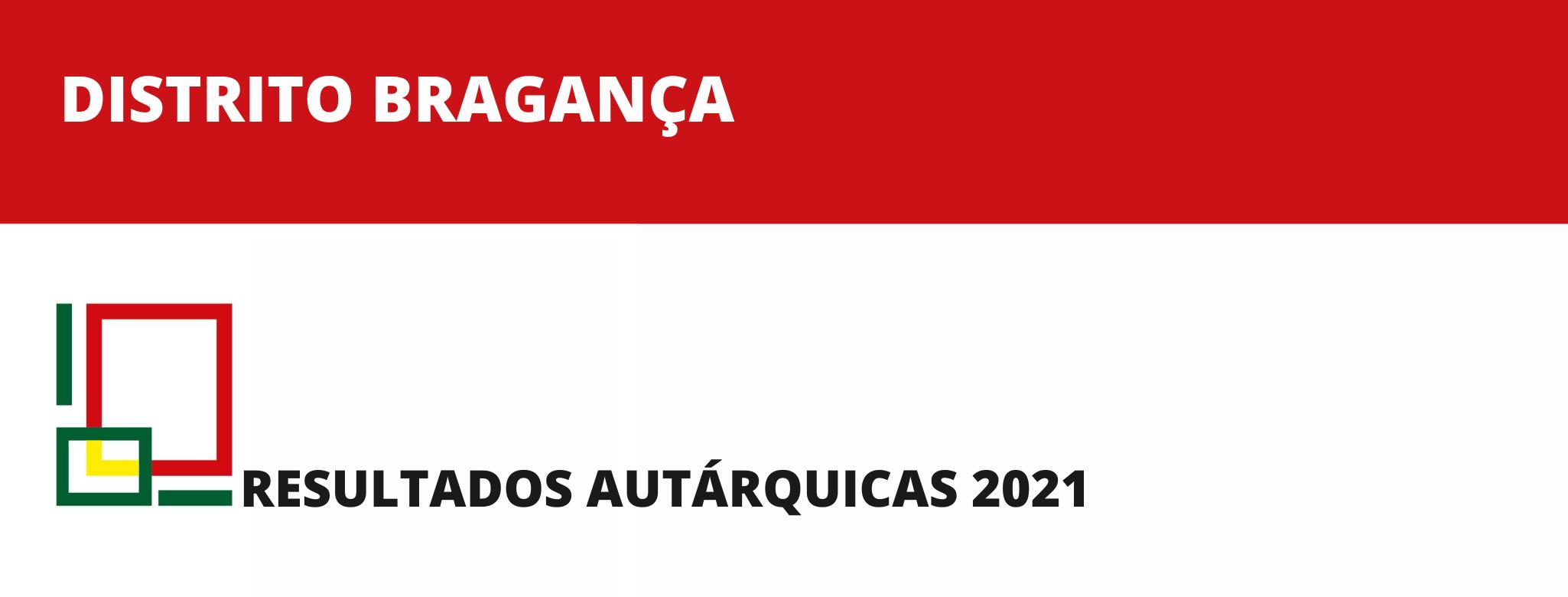Distrito de Bragança: Resultados Autárquicas